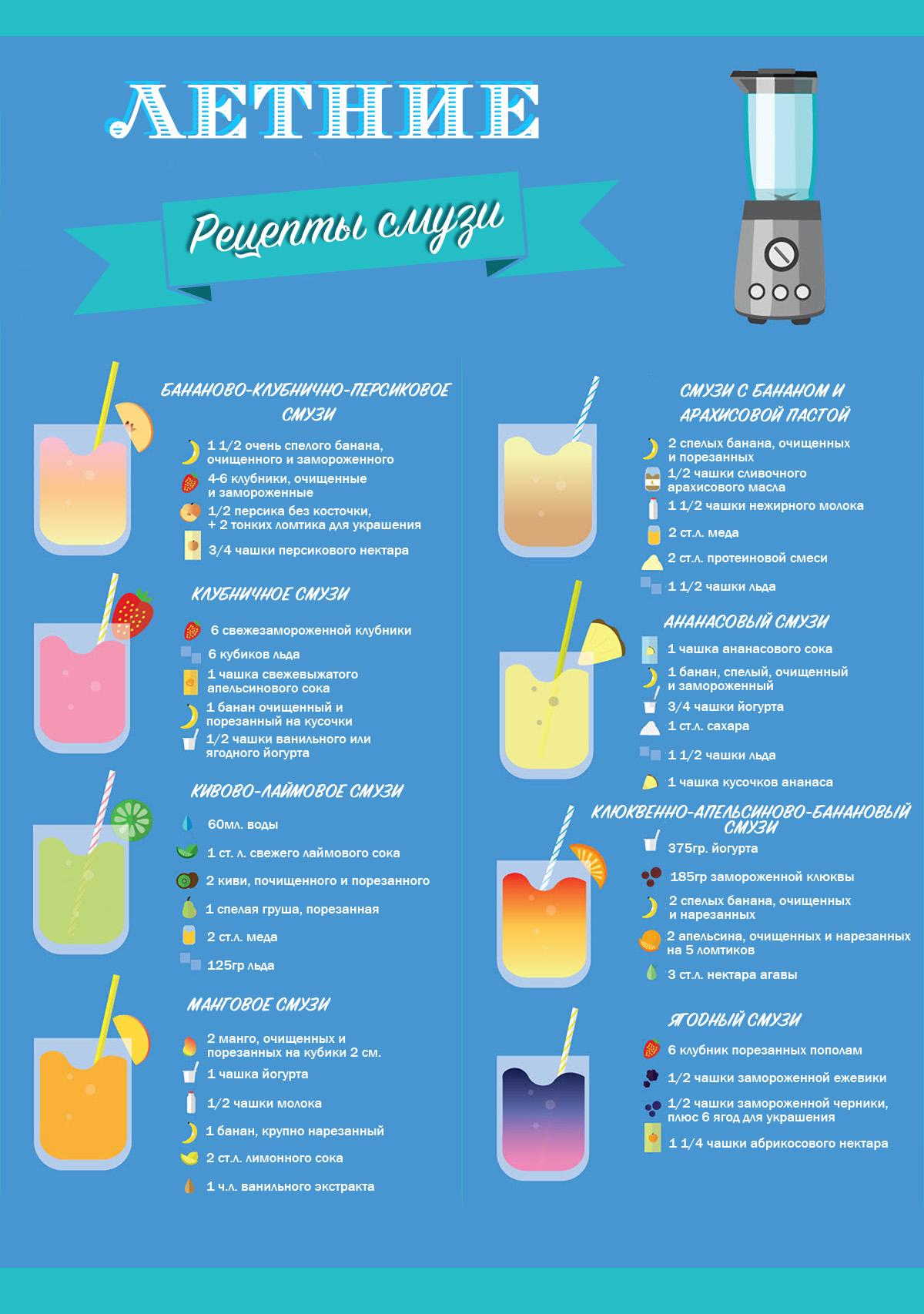 receptu_smyzi2