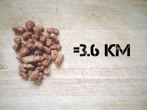 Калорийность продуктов в километрах