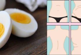 5 продуктов, которые вы должны добавить в свой завтрак, чтобы ускорить метаболизм